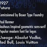 futura history
